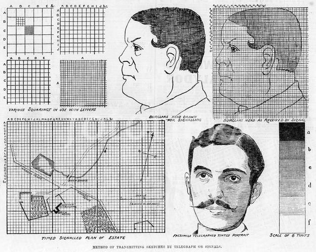 alexander-glens-facsimile-telegraph-system.jpeg