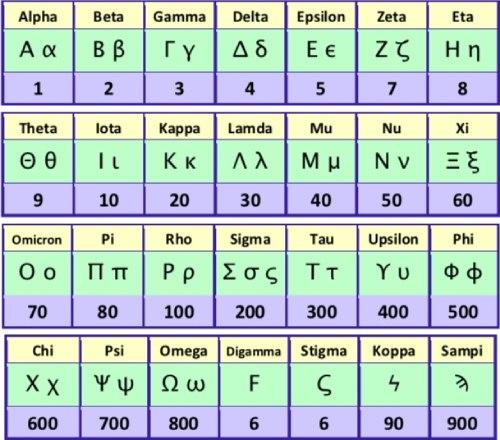 anc-greek.jpg