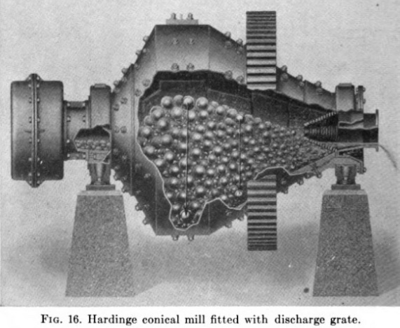 Conical-Mill.jpg