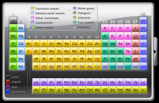 Mendeleev_Table_1.03.png