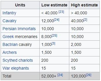 persian forces.jpg