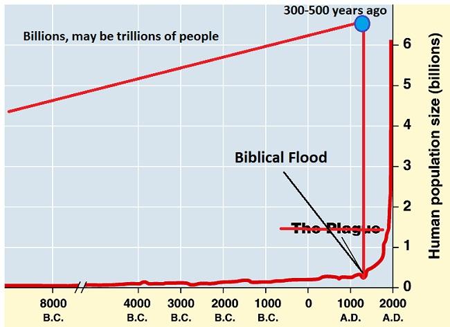population_chart_13.jpg