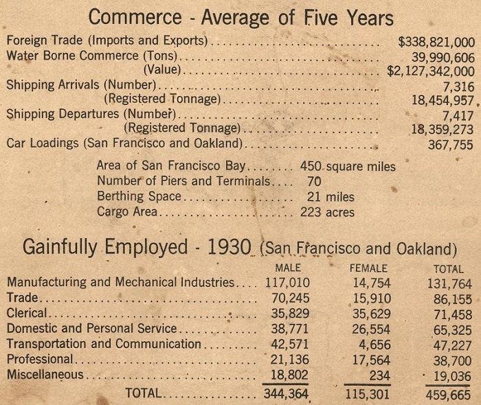 Sf_Census_employed_1930.jpg