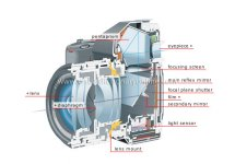 cross-section-reflex-camera.jpg