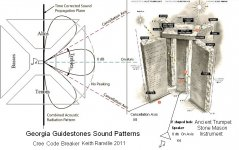 georgia_guidstones_3.jpg