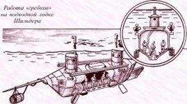 Schilder_submarine_5.jpg